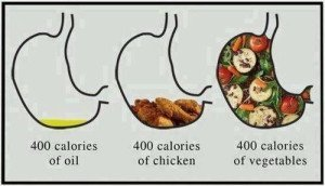 Сколько калорий нужно употреблять в день, чтобы похудеть: девушке.