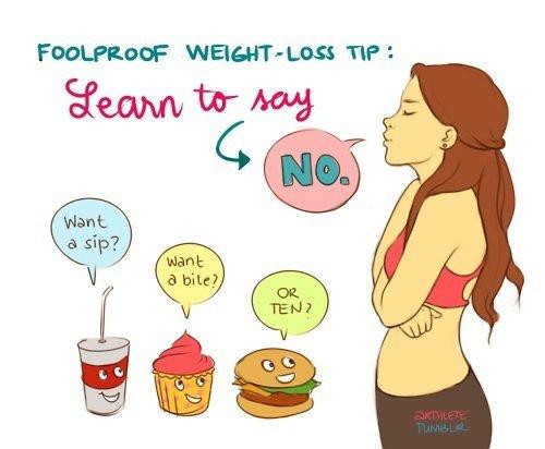 массажем можно убрать жир