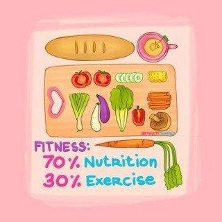 препараты спортивного питания