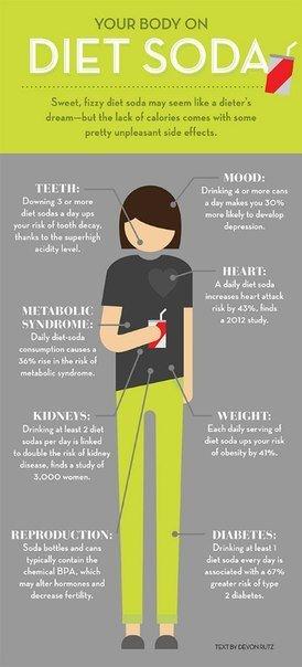 диетическая кола