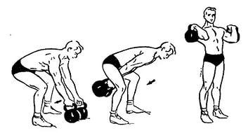 домашние упражнения с гирей