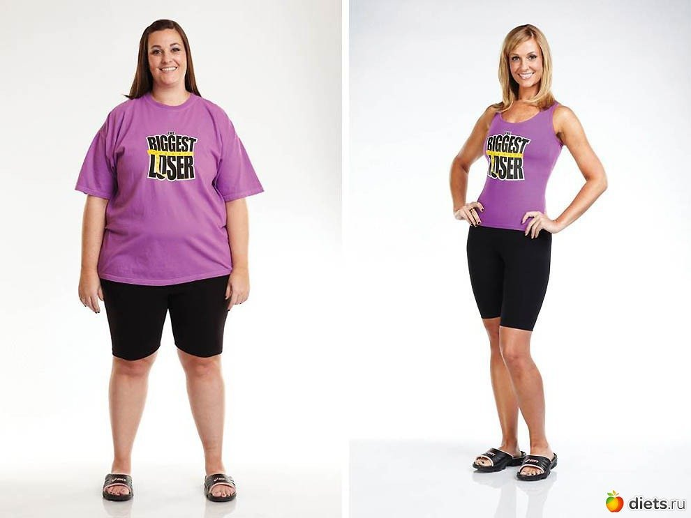 Рассчитать потребление ккал для похудения