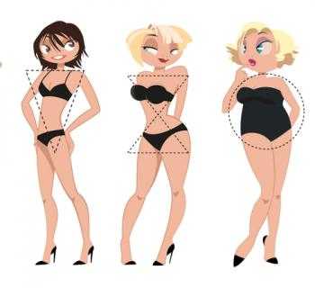 Типы женских фигур