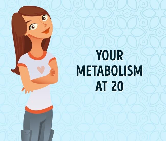 Метаболизм в 20 лет