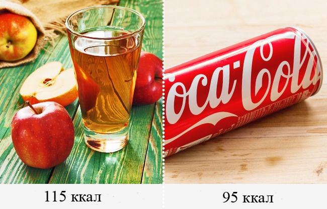 Калорийность сока и колы