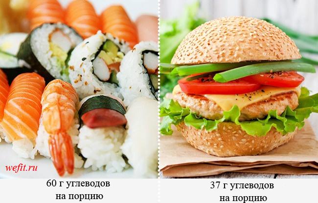Калорийность суши и бургера