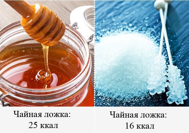 Калорийность меда и сахара