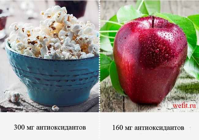 Антиоксиданты в попкорне и яблоке