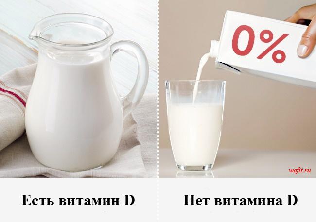 Молоко обычное и обезжиренное
